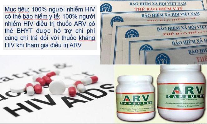 Yên Bái phấn đấu 100% người nhiễm HIV điều trị thuốc ARV có thẻ bảo hiểm y tế được hỗ trợ chi phí cùng chi trả đối với thuốc kháng HIV khi tham gia điều trị ARV.