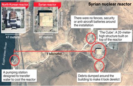 Sơ đồ cơ sở hạt nhân của Syria trước khi bị máy bay Israel không kích.