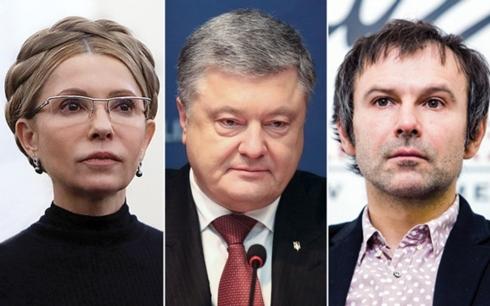 Các ứng viên nổi bật của bầu cử tổng thống Ukraine.