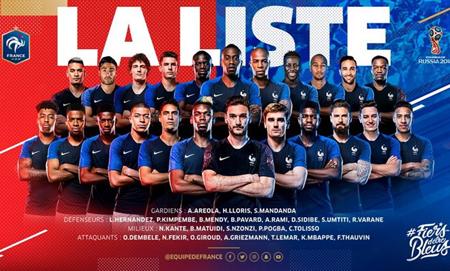 Danh sách đội tuyển Pháp dự World Cup.