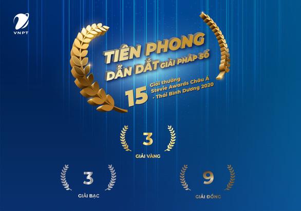 Giới thiệu với khách hàng giải pháp hóa đơn điện tử VNPT Invoice, một trong ba sản phẩm đạt giải vàng của Stevie Awards châu Á - Thái Bình Dương 2020.